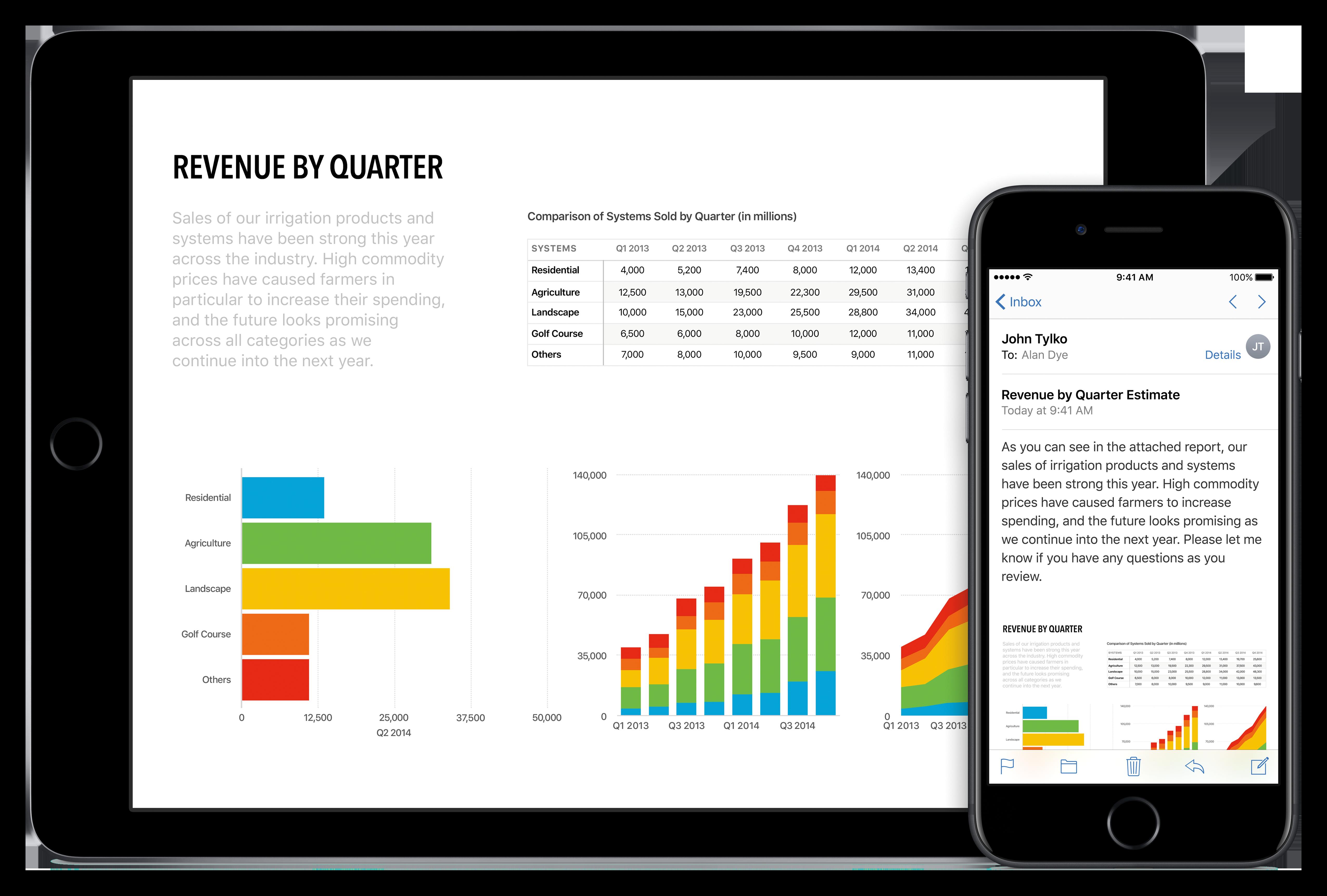 iPadPro9 ja iPhone7 yrityskäytössä